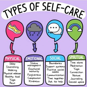 self care types